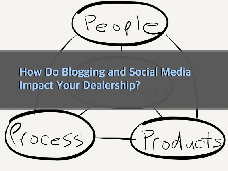 How do blogging and social media impact your dealership?