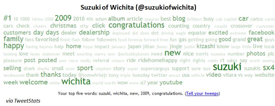 suzukiofwichita4