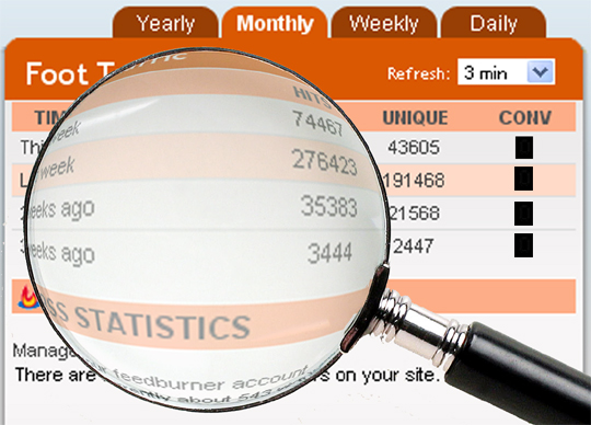 Actionabe Website Data