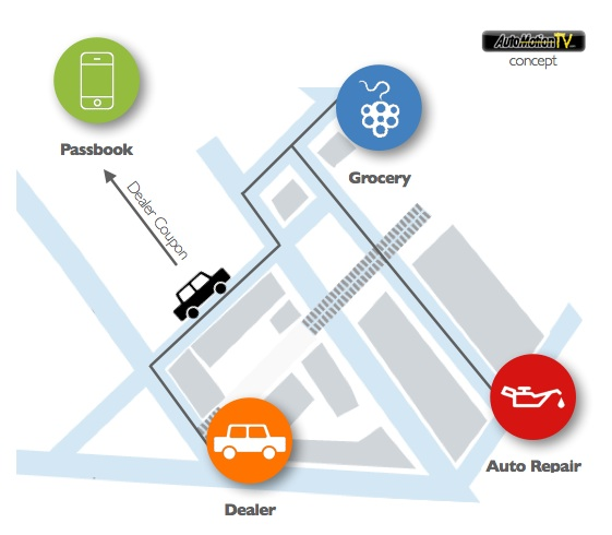 image of dealer app coupon map