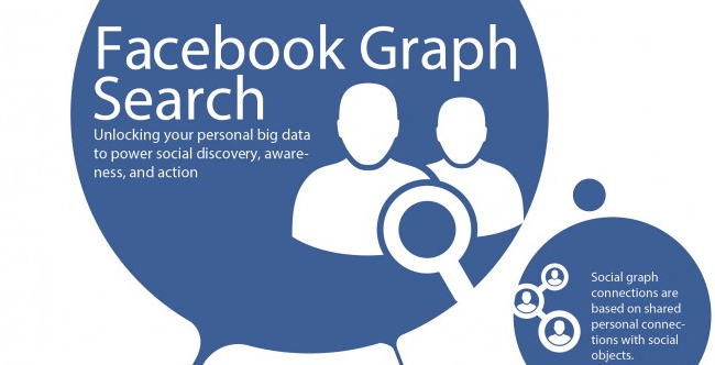 Dealers – Are You Prepared for Facebook Graph Search?