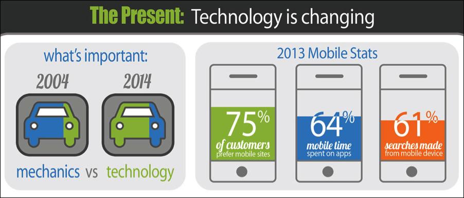 Mobile Millennials
