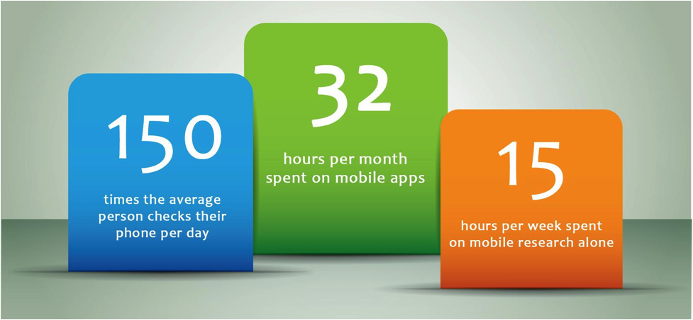 2013 Mobile Review