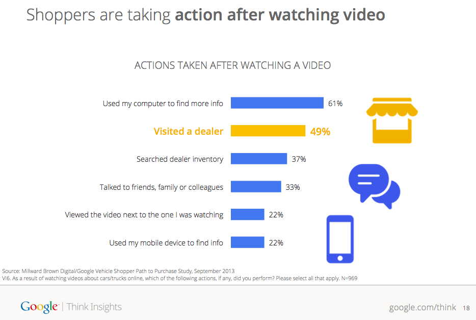 Is Video Without a Personal Touch to be DOOMED?