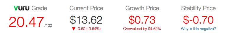 autobytel stock chart price