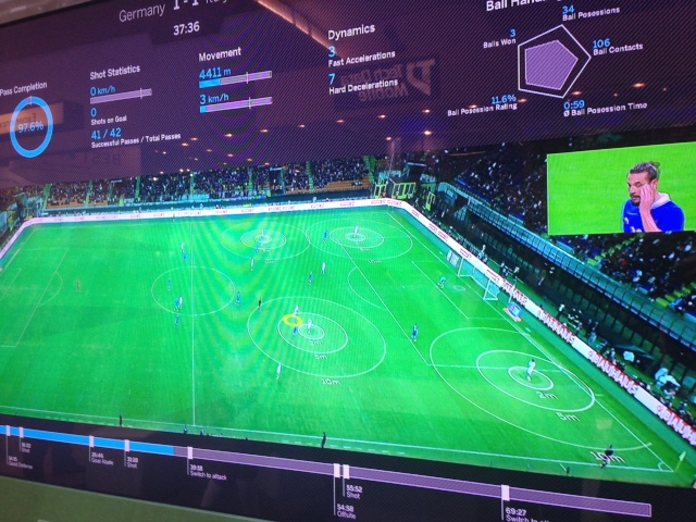 Sensors & tracking in use by the German national soccer team