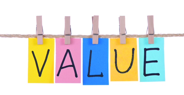 Using Your Dealer CRM and Basic Math To Assess Your Lead Providers' Value
