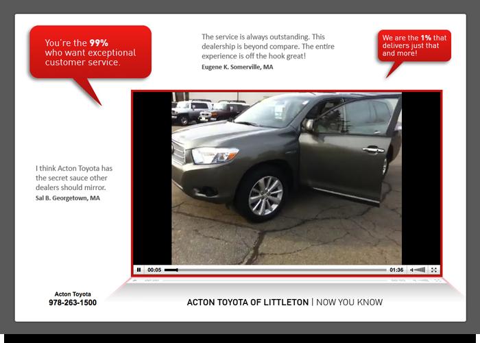 Effective Video Walkaround