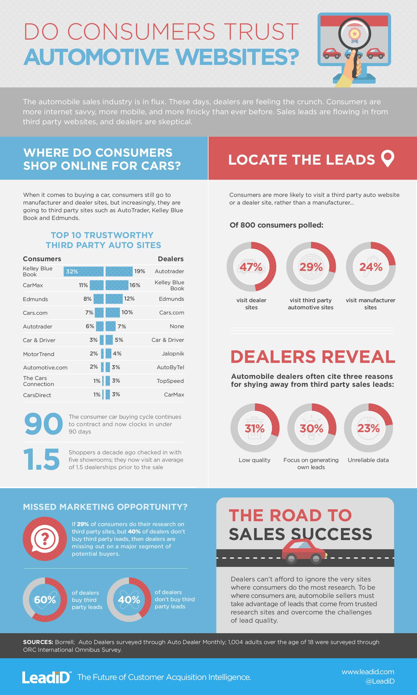 final_automotive_infographic