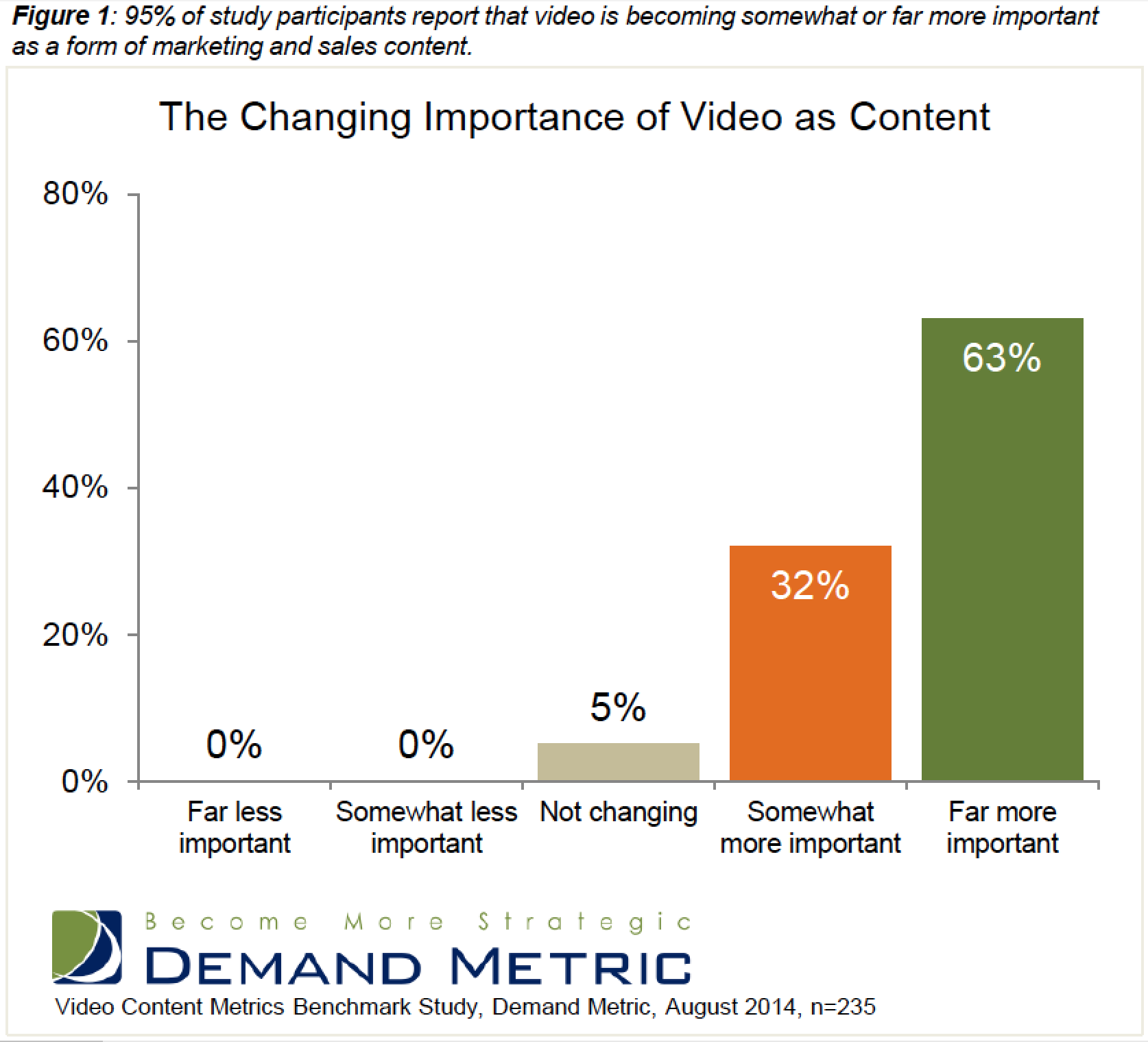 5 Reasons Video Is the #1 Vehicle Selling Tool