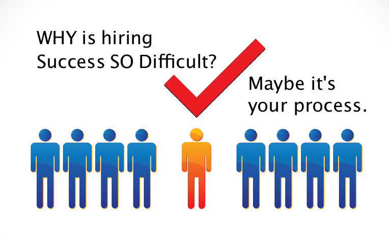 Which One Best Describes Your Dealership's Hiring Process?