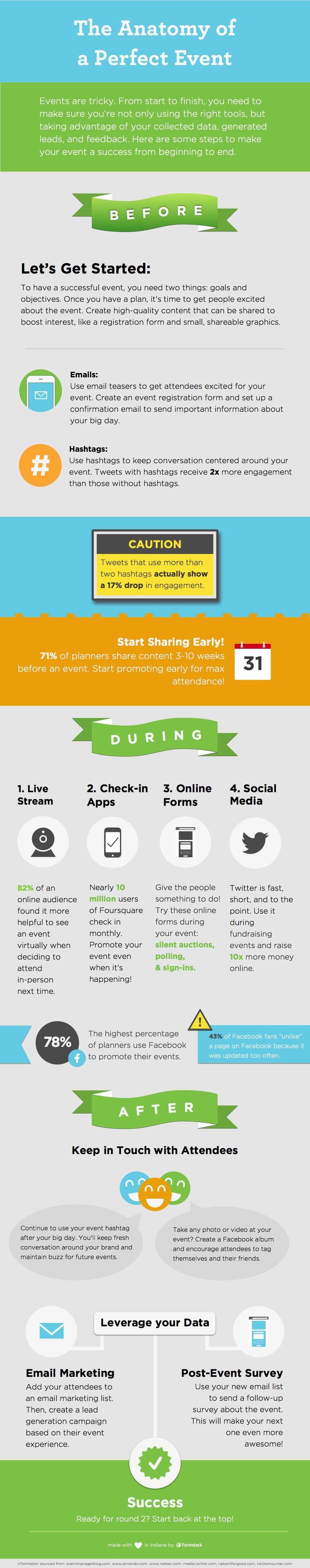 social media event success