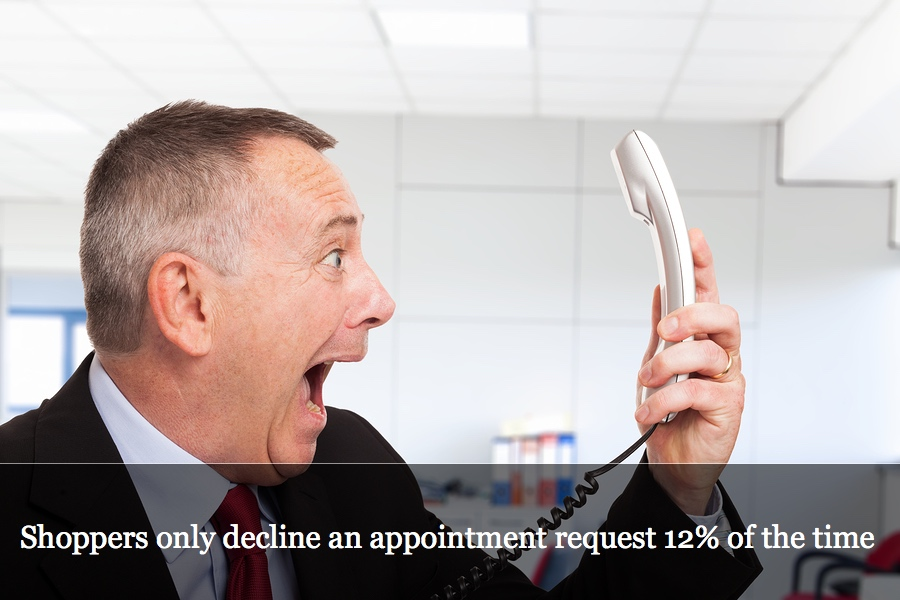 shoppers decline appointment-request 12 percent of the time