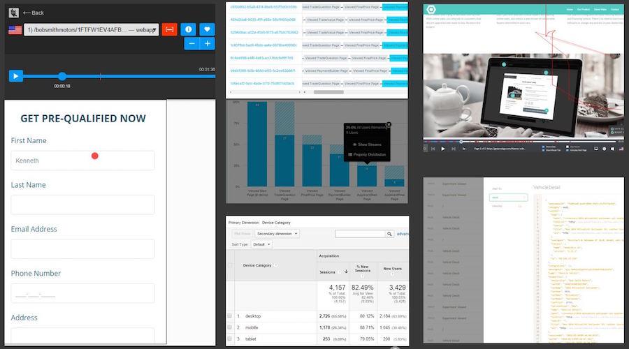 Prodigy Online Car Buying Analytics Platforms