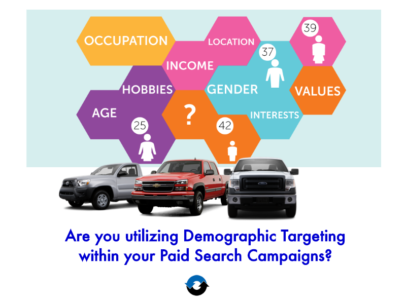 Are you utilizing Demographic Targeting within your Paid Search Campaigns?