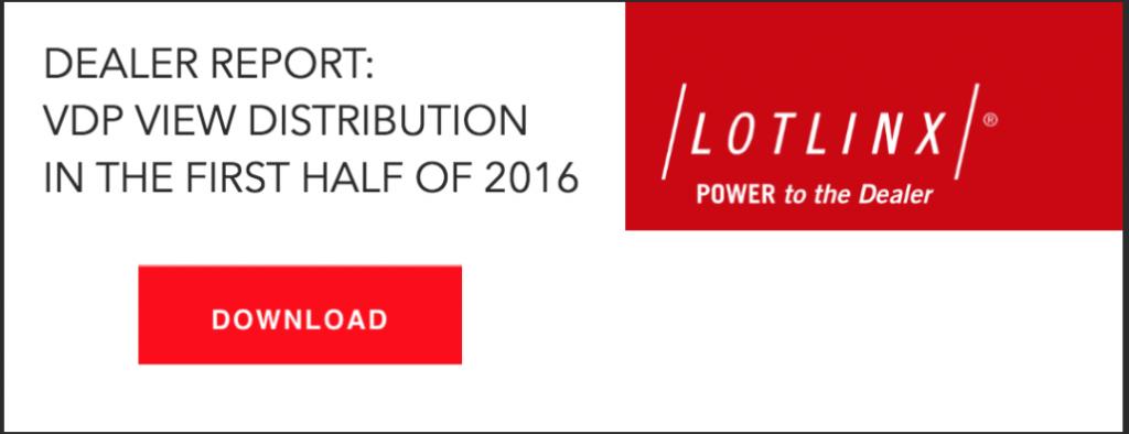 LotLinx 2016 VDP View Study - Download Now