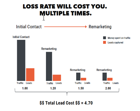 loss-rate-1