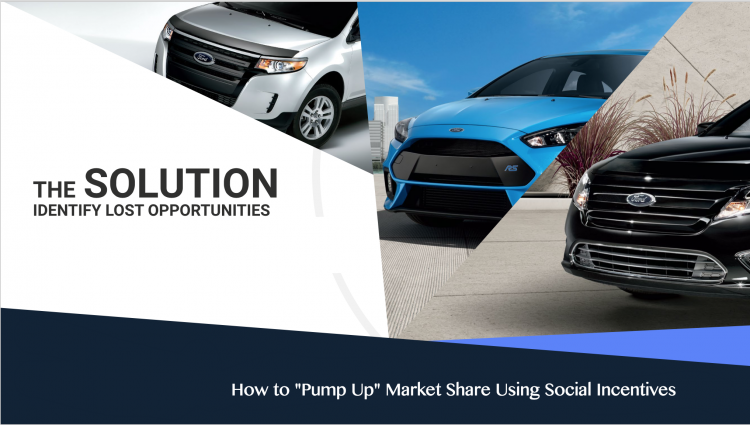 "How to ""Pump Up"" Market Share Using Social Incentives"