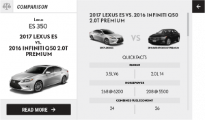 dealership website comparison tool