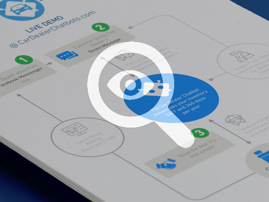 Can a $100 Chatbot Really Replace 2 BDC Agents?