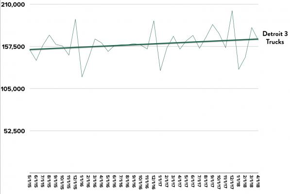 Truck Comparison Chart